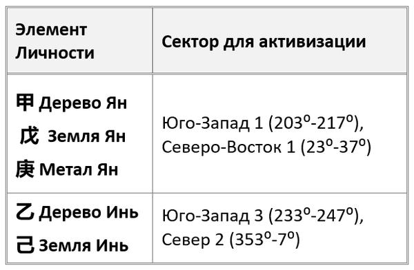 http://s3.uploads.ru/t/8kgSB.png