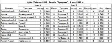 http://s3.uploads.ru/t/8xyiQ.jpg
