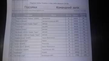 http://s3.uploads.ru/t/A8CrB.jpg