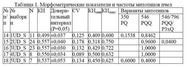 http://s3.uploads.ru/t/AGcLN.jpg