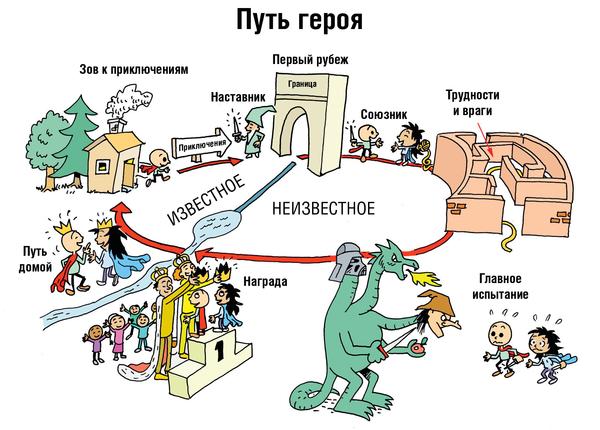http://s3.uploads.ru/t/C1Eho.png