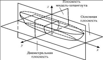 http://s3.uploads.ru/t/DxLdW.jpg