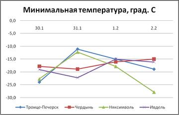 http://s3.uploads.ru/t/Iimu3.png