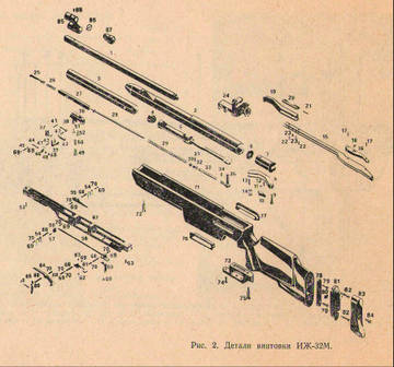 Взрыв-схема ИЖ-32К
