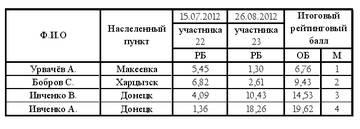 http://s3.uploads.ru/t/MvmKY.jpg