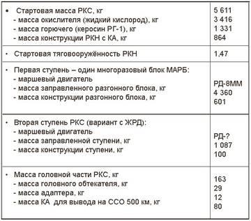 http://s3.uploads.ru/t/N8bTE.jpg