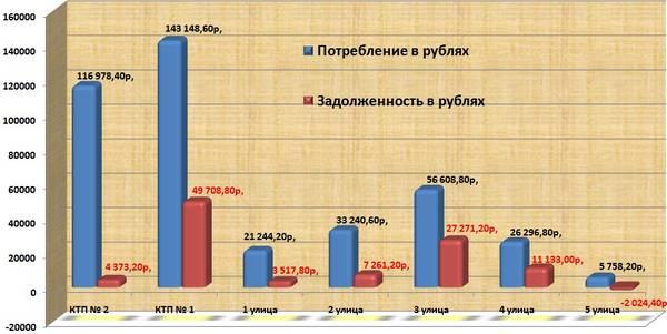 http://s3.uploads.ru/t/NoIgw.jpg