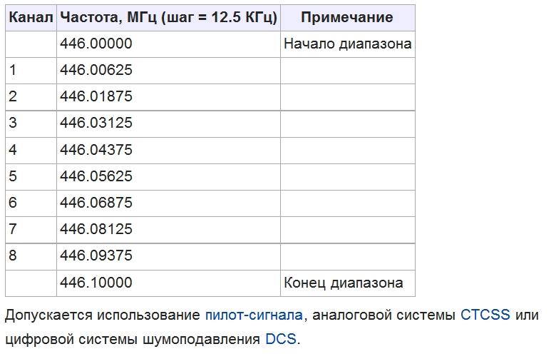 http://s3.uploads.ru/t/QRC04.jpg