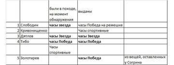 http://s3.uploads.ru/t/QkLIS.jpg