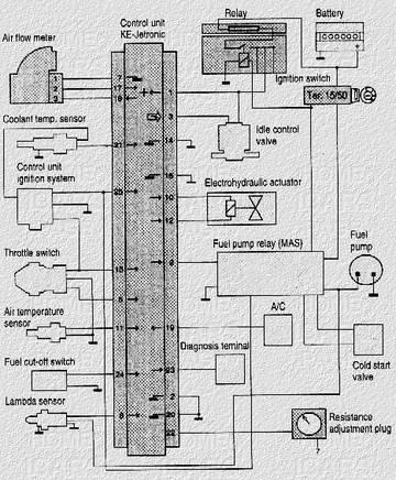 Схема KE Jetronic