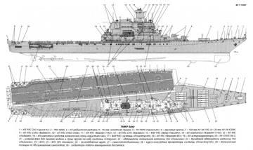 Проект 1143.4 - тяжелый авианесущий крейсер Tnxdk