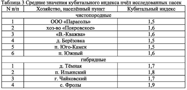 http://s3.uploads.ru/t/VQ7AM.jpg