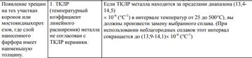 http://s3.uploads.ru/t/VRWb6.png
