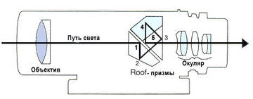 http://s3.uploads.ru/t/XEVmz.jpg