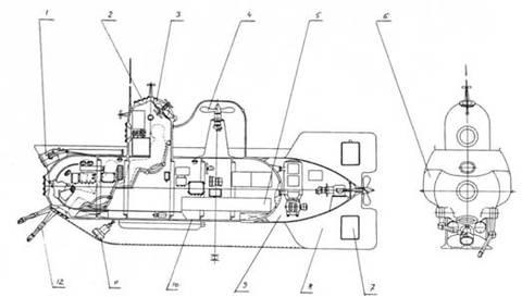 Проект 1825 «Север-2» - глубоководный аппарат YLDdn