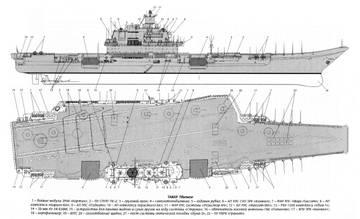 Проект 1143.5/1143.6 - тяжелый авианесущий крейсер ZNY29