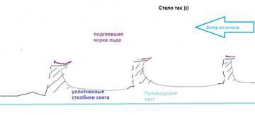 http://s3.uploads.ru/t/ZXlg4.jpg