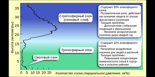 http://s3.uploads.ru/t/aIzUA.png