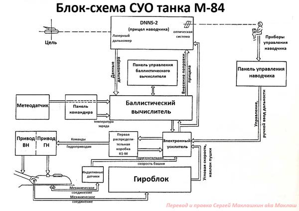 http://s3.uploads.ru/t/arFmE.png