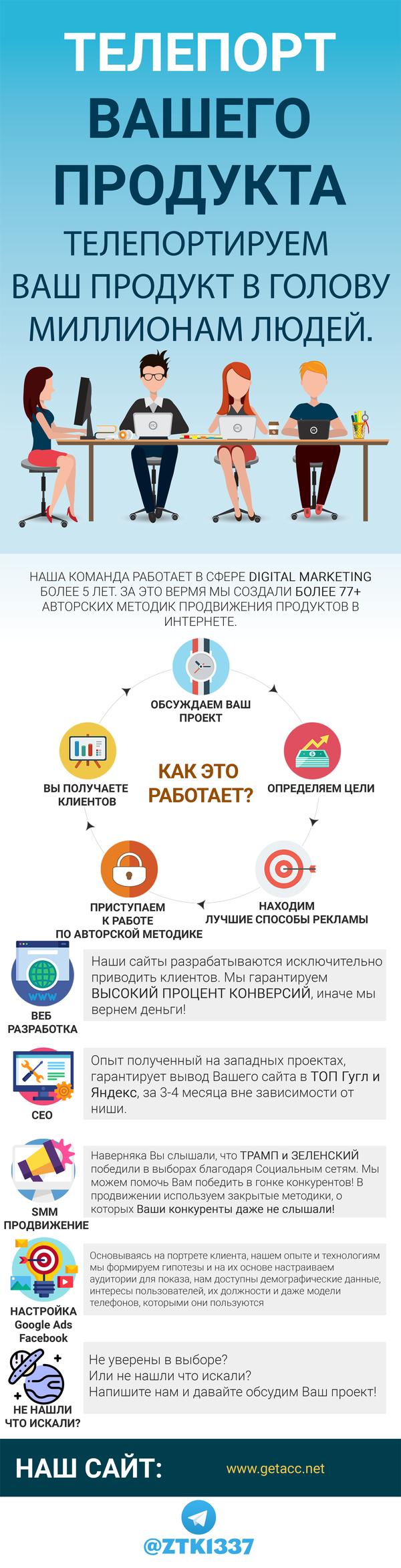 Продвижение в соц. сетях