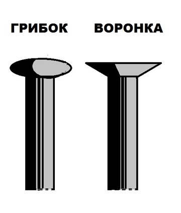 http://s3.uploads.ru/t/d1kMv.jpg