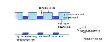 http://s3.uploads.ru/t/dMJkL.jpg