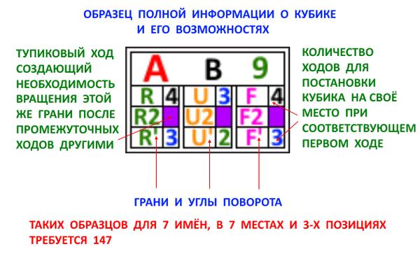 http://s3.uploads.ru/t/dzeva.png
