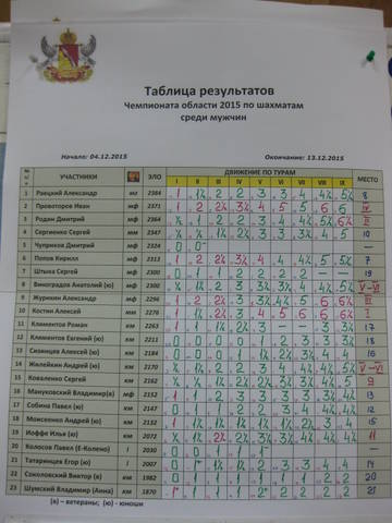 http://s3.uploads.ru/t/eijEJ.jpg