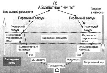 http://s3.uploads.ru/t/gi2cO.jpg