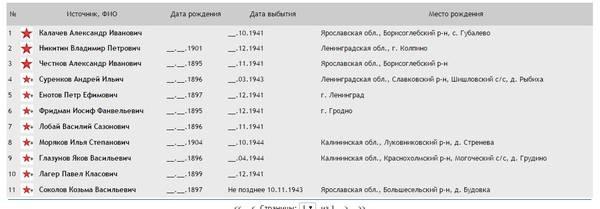 http://s3.uploads.ru/t/itHlY.jpg