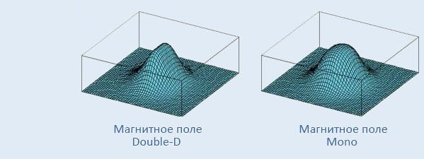 http://s3.uploads.ru/t/jwhlG.jpg