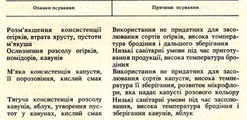 http://s3.uploads.ru/t/kV7Dq.png