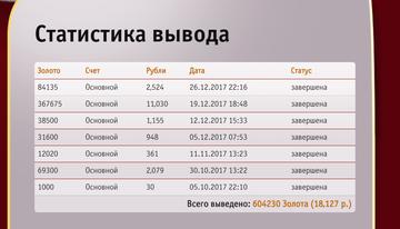 http://s3.uploads.ru/t/lxApa.png