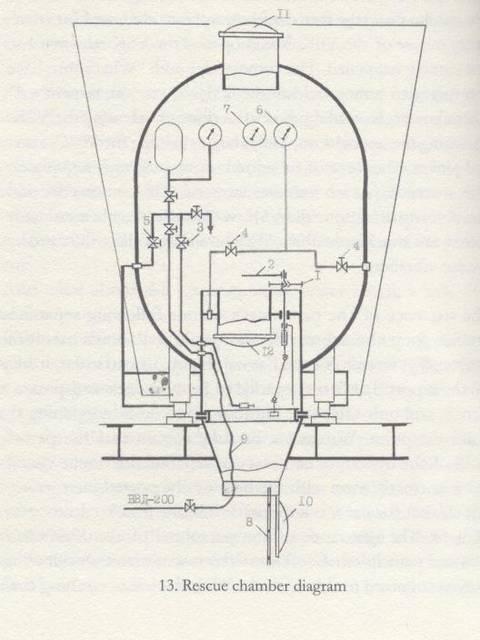 Проект 685 «Плавник» - опытная глубоководная торпедная атомная подводная лодка OWpm9