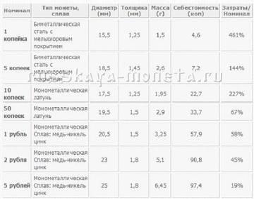 http://s3.uploads.ru/t/ocXtK.jpg