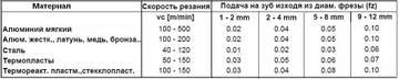 http://s3.uploads.ru/t/s57pt.jpg