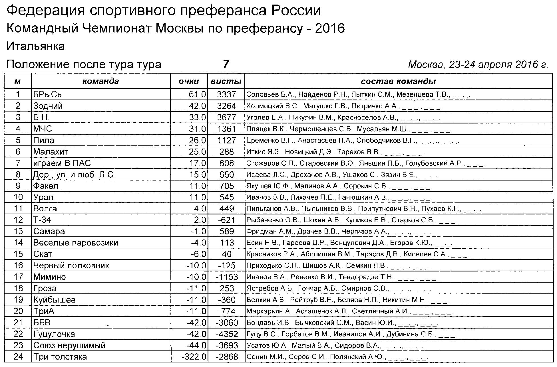 http://s3.uploads.ru/v17Bx.png