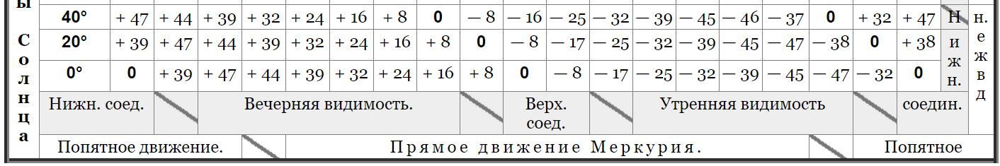 http://s3.uploads.ru/vou5z.png