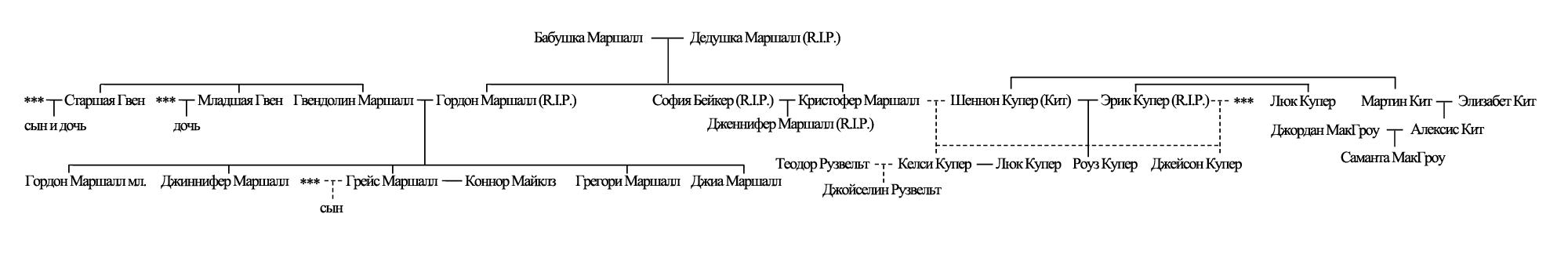 http://s3.uploads.ru/vpyLH.png