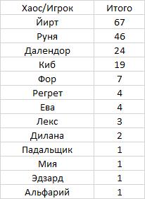 http://s3.uploads.ru/w03fr.png