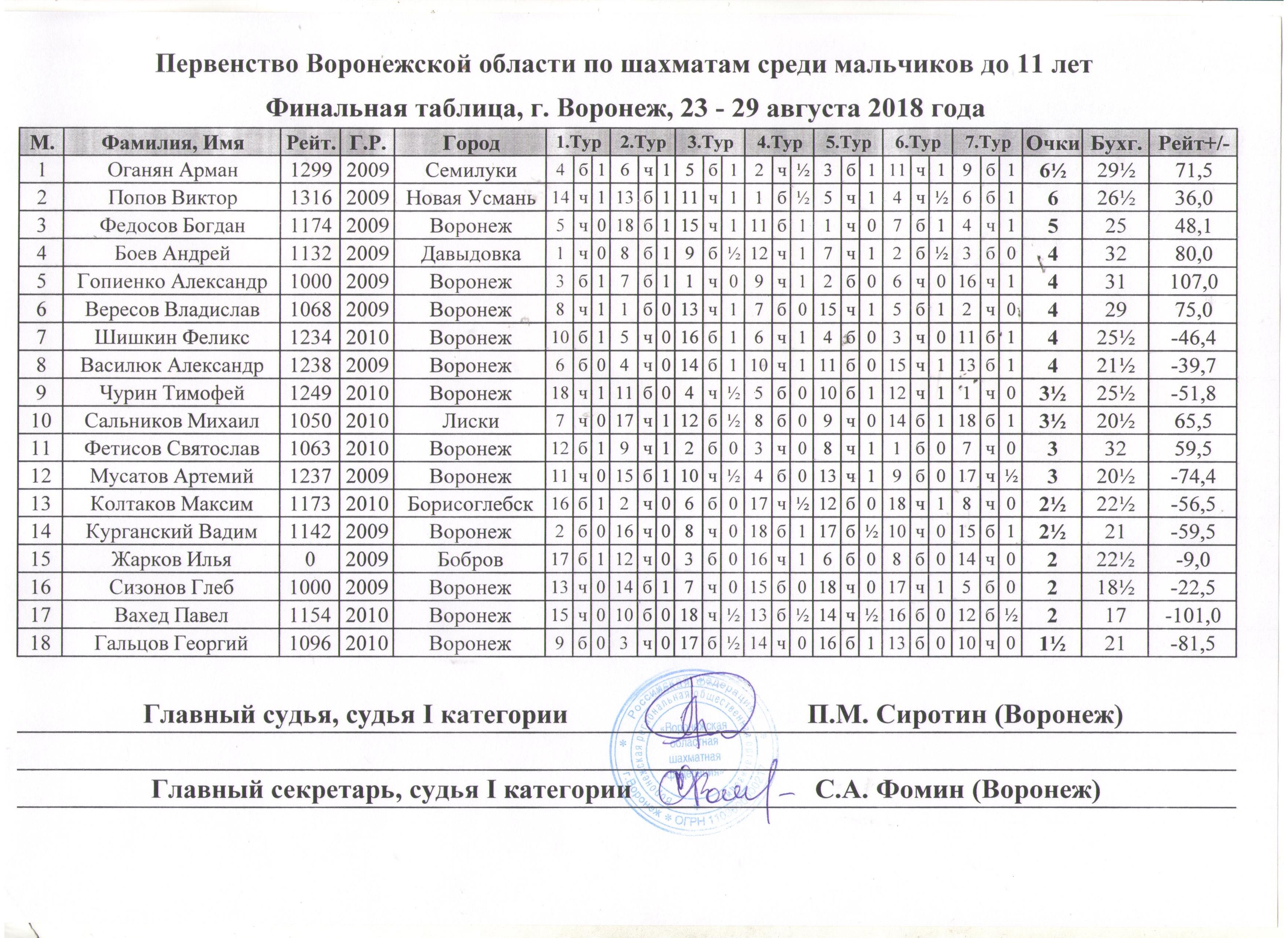 http://s3.uploads.ru/yvtEg.jpg
