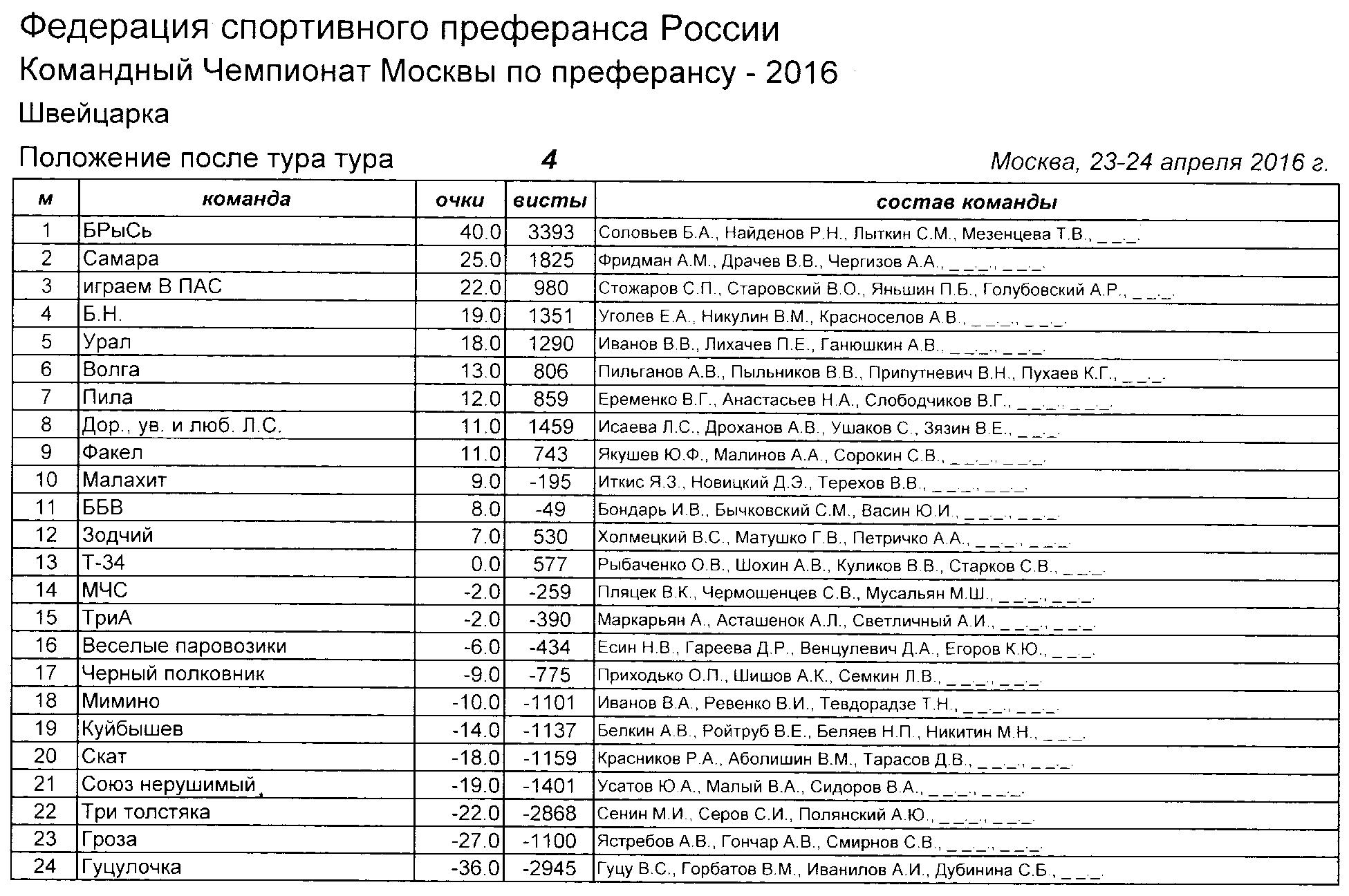 http://s3.uploads.ru/8wHn4.png