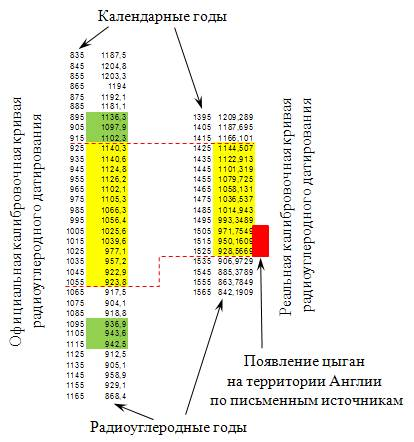 http://s3.uploads.ru/D7mwg.jpg
