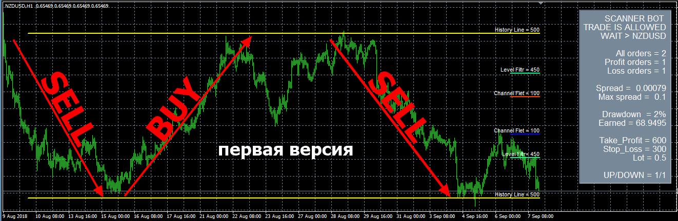 http://s3.uploads.ru/EJV3H.png