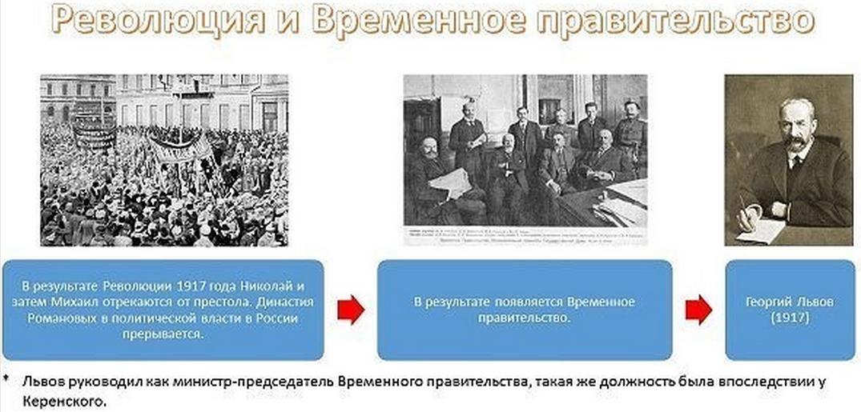 http://s3.uploads.ru/EYONg.png