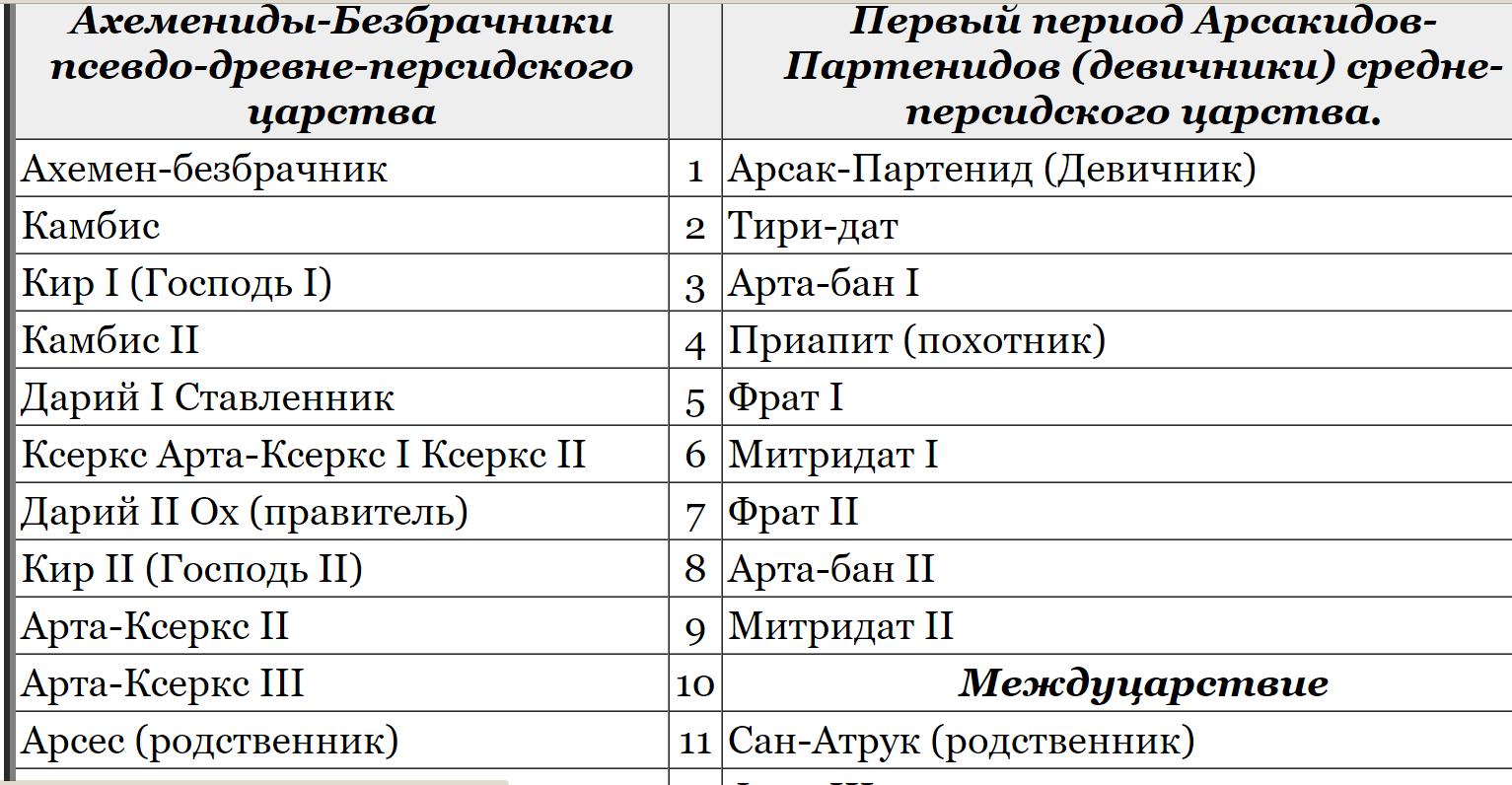 http://s3.uploads.ru/KZ31R.png