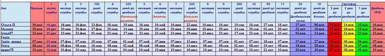 http://s3.uploads.ru/M0GLP.png