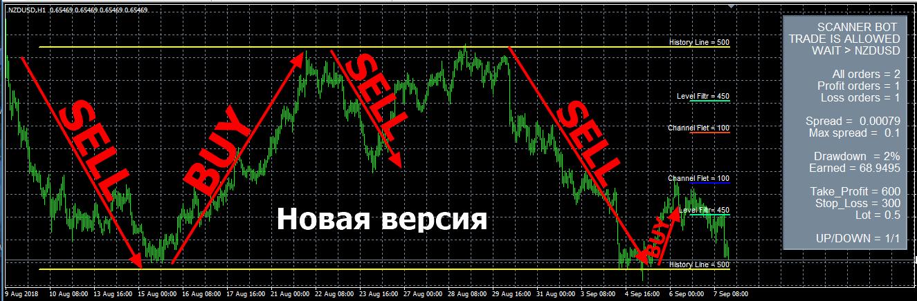 http://s3.uploads.ru/QbDHX.png
