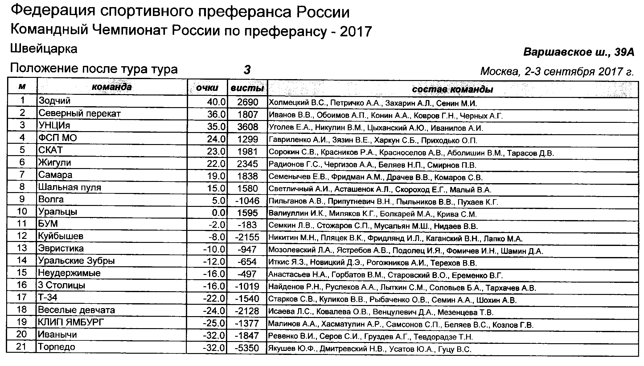 http://s3.uploads.ru/RrMV0.png