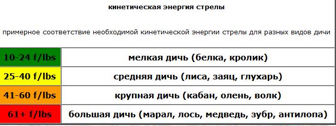 http://s3.uploads.ru/Vntg1.png
